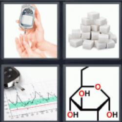 4-pics-1-word-glucose