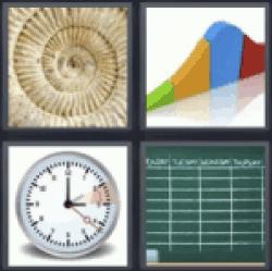 4-pics-1-word-period