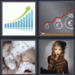 4 Pics 1 Word bar graphic