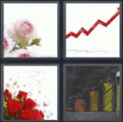 4 Pics 1 Word Pink flower